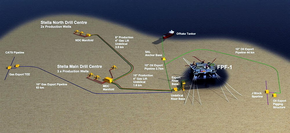 FPF-1 offshore platform arrived at the Stella field