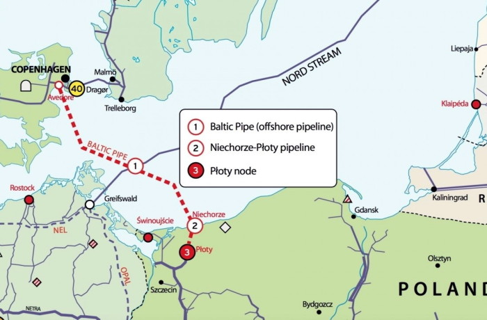 The planned Baltic Pipe natural gas pipeline between Denmark and Poland.