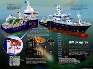 Illustration of the new R/V Skagerak. Courtesy of: University of Gothenburg.