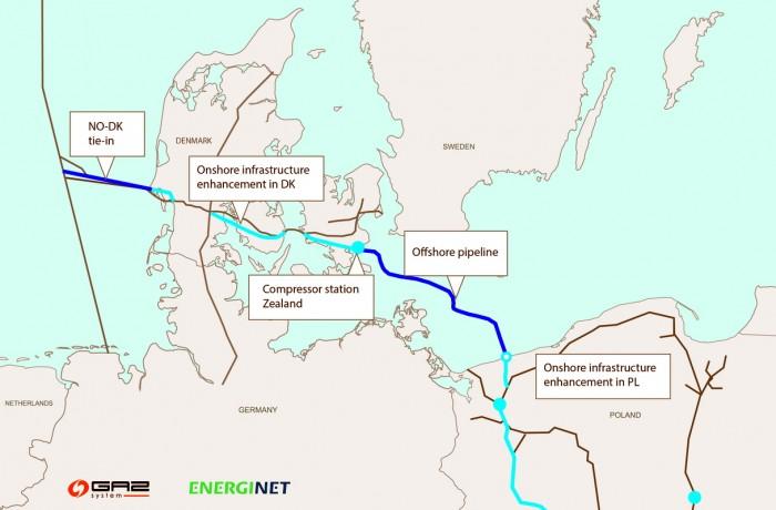 Baltic Pipe. Fig.: GAZ-SYSTEM
