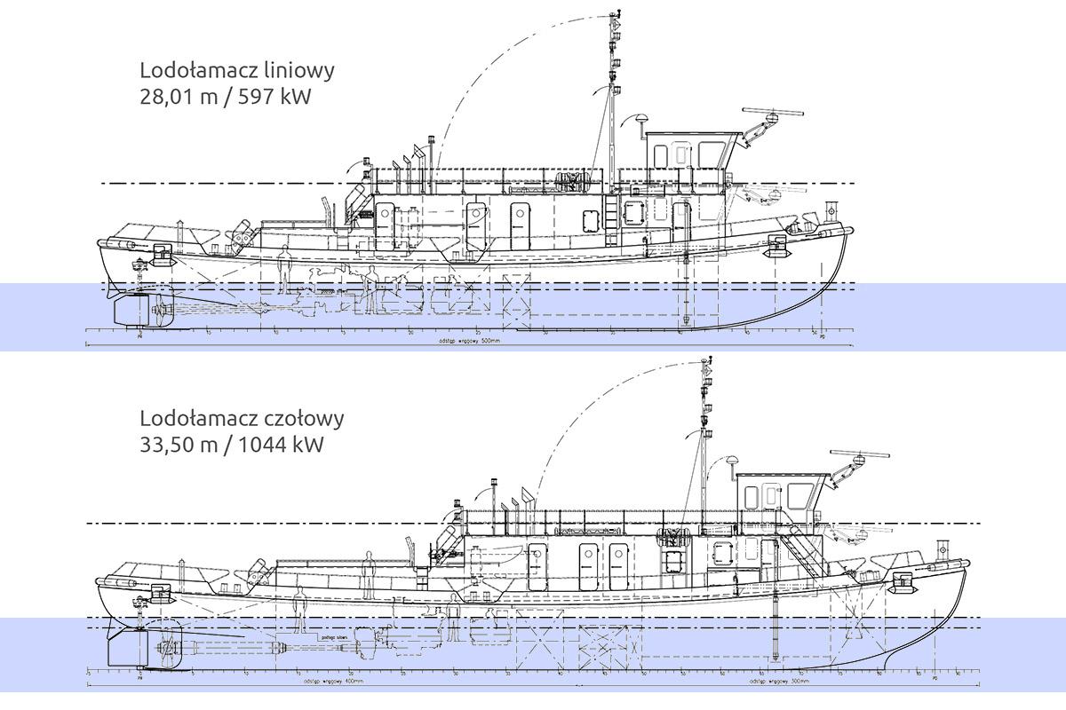 MSR Gryfia to build inland waterway icebreakers