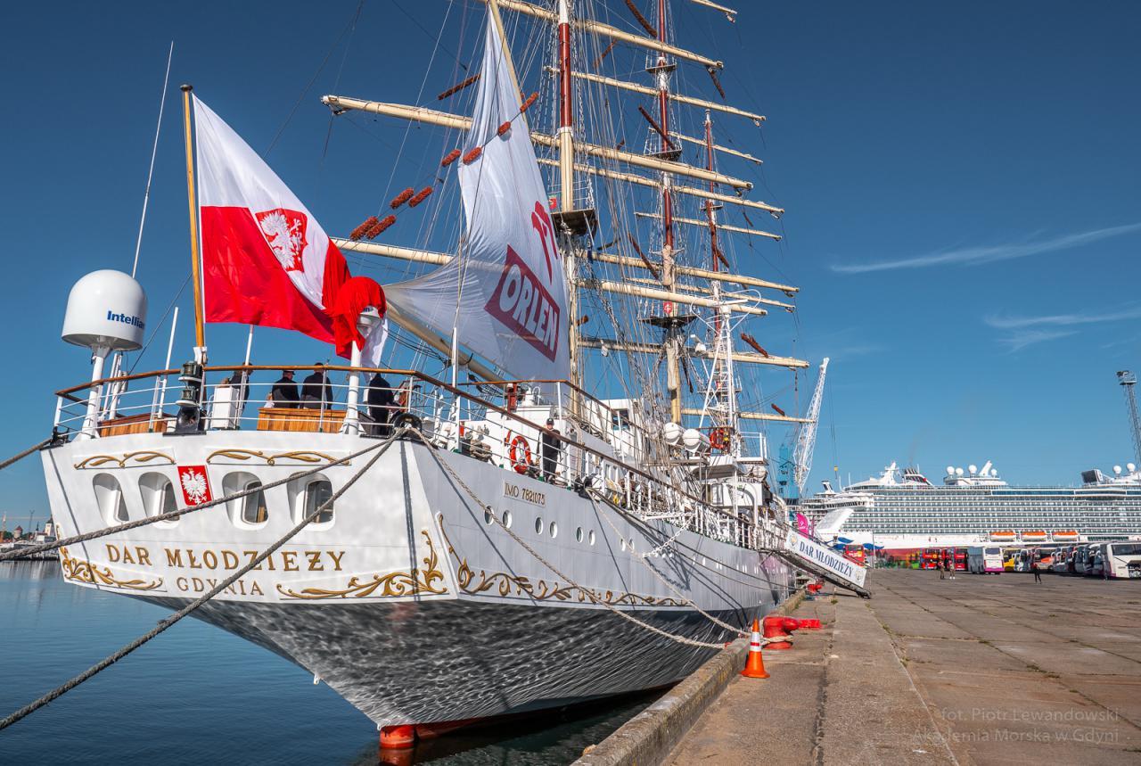 Dar Młodzieży departs for round-the-world journey