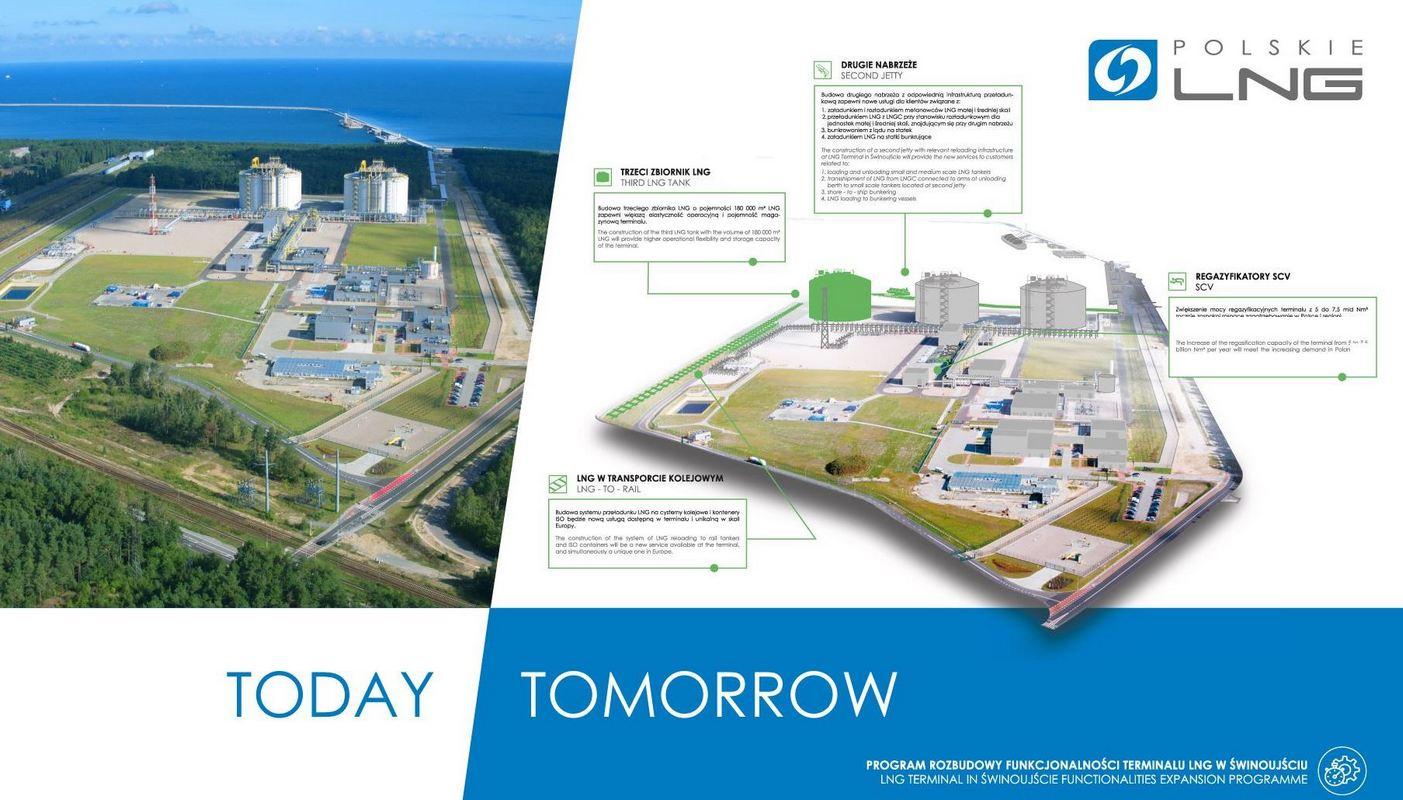 Polskie LNG launches tender for Świnoujście LNG terminal expansion program