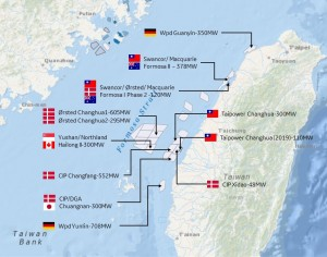 Taiwan offshore wind farm projects