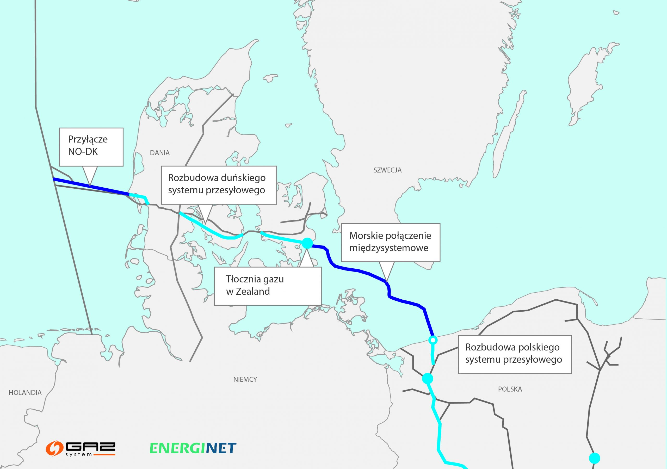 GAZ-SYSTEM HOLDS ALL CONSTRUCTION PERMITS FOR BALTIC PIPE PROJECT