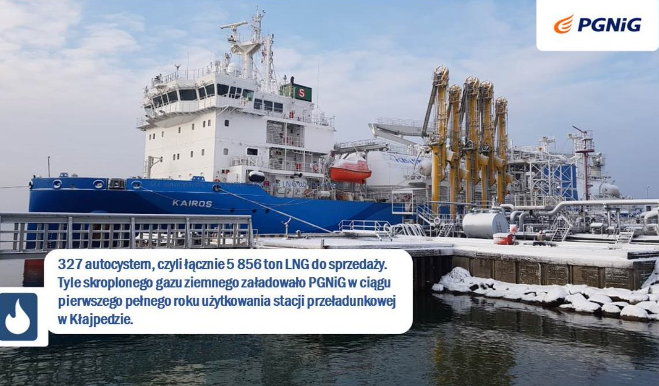 The fifth delivery of LNG for PGNiG to Klaipeda